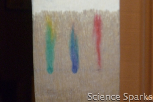 Fun Sparks Chromatography - lets get some separation Science Sparks
