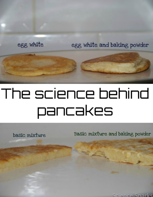 science of pancakes