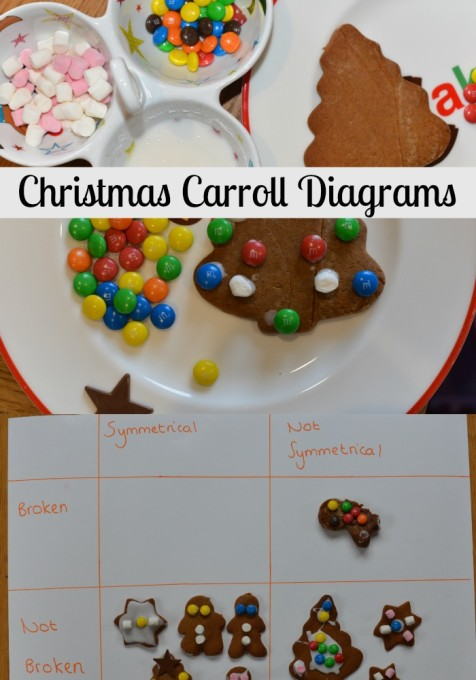 Christmas Carrroll Diagrams