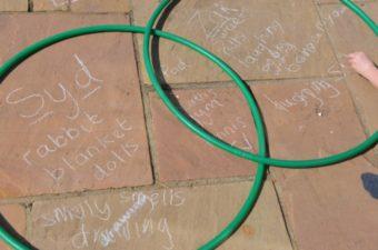 hula hoop venn diagram