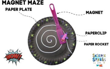 space magnet maze - magnet science experiment for kids