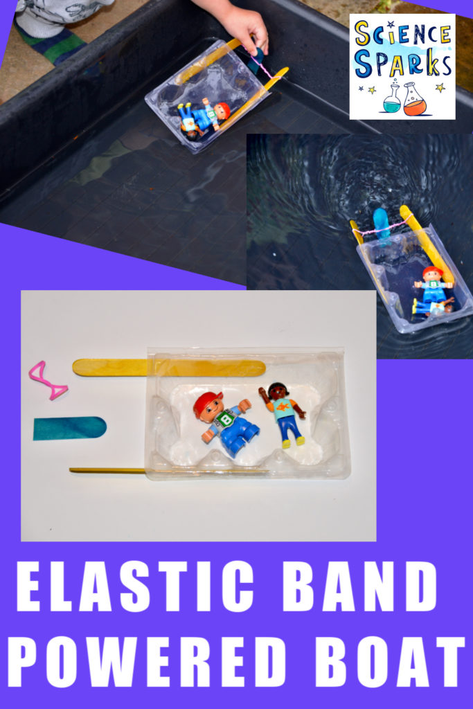 Elastic Band Powered Boat - fun science activity and investigation for kids!! #scienceforkids #scienceexperiments