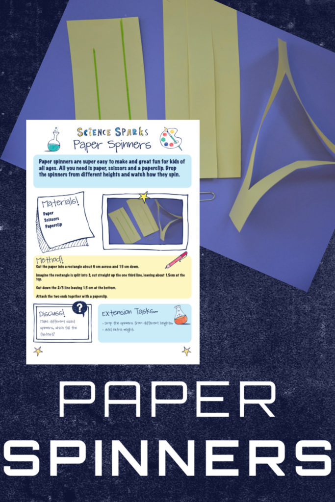 Paper spinner experiment instructions