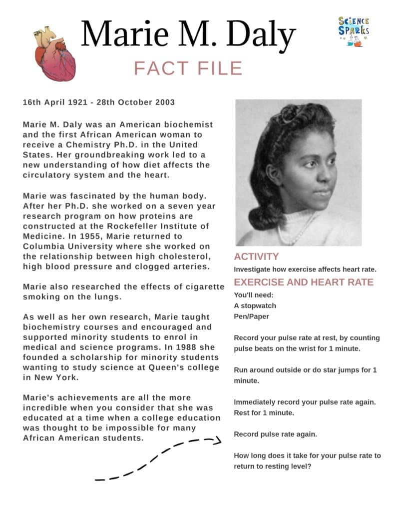 Marie Daly Fact File