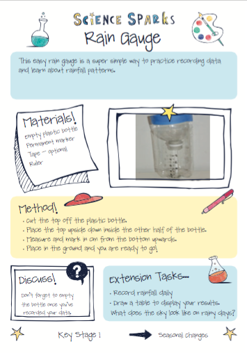 How to make a Rain Gauge