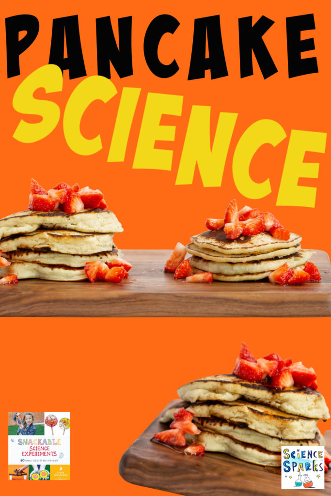 Pancakes made with and without baking powder