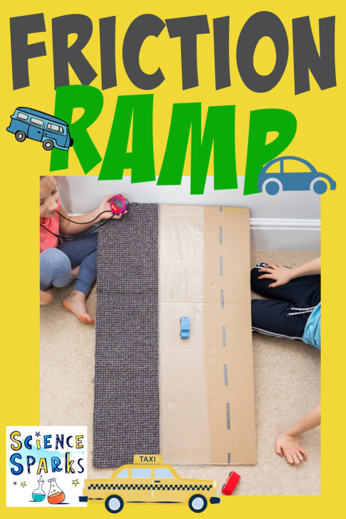 DIY friction ramp for a science experiment. Large sheet of card with three roads, one cardboard, 1 carpet and one bubble wrap