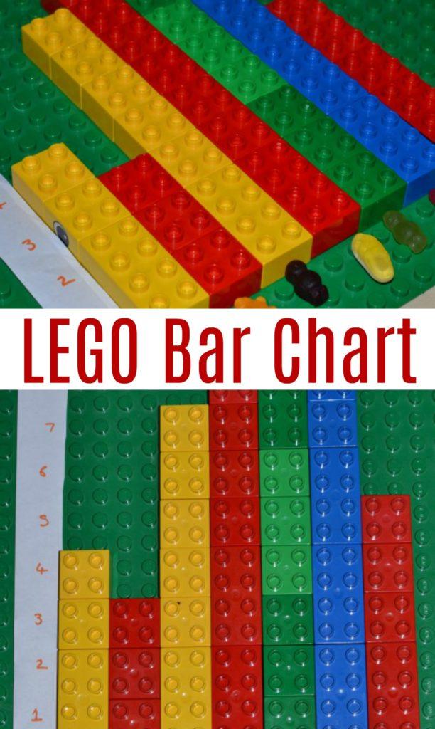 LEGO Bar chart