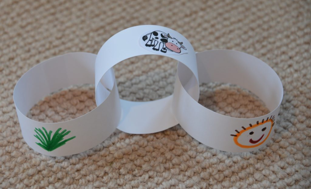 Paper chain food chain - food chains for kids