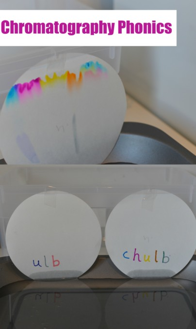 Chromatography-phonics