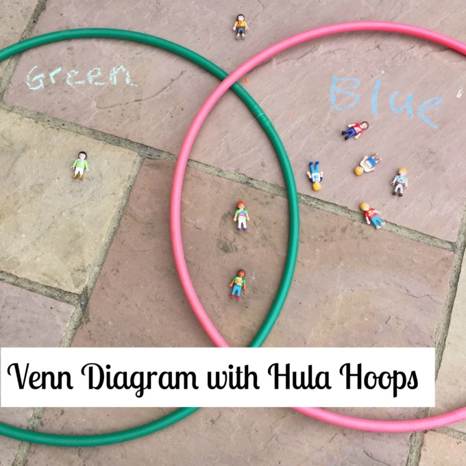 Venn Diagram Hula Hoops