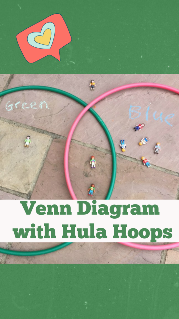 Learn about Venn Diagrams with hula hoops. Easy maths for kids. #makingmathseasy #mathforkids