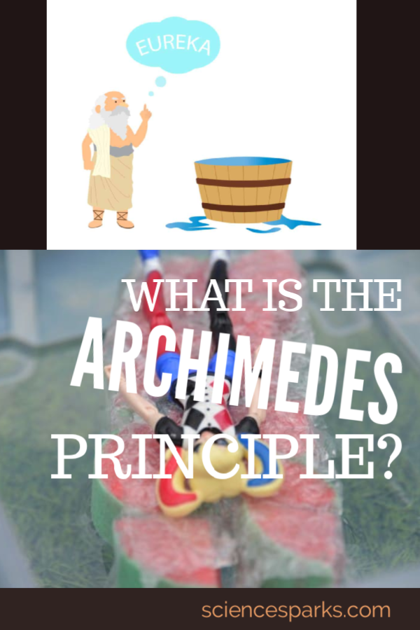 What is the Archimedes Principle? Find out with these easy activities #archimedesprinciple #scienceforkids #sciencequestionsforkids