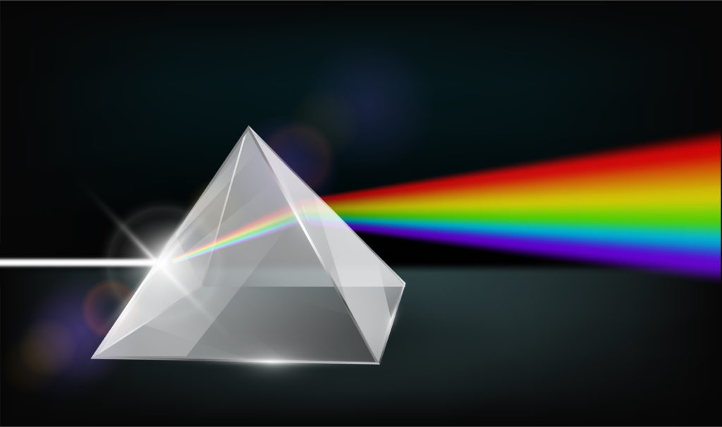 White light being split into the colours of the rainbow by a prism. #rainbowscience
