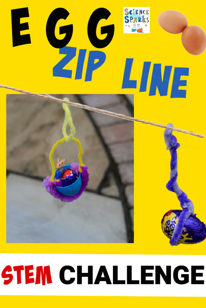 Egg zip line STEM Challenge