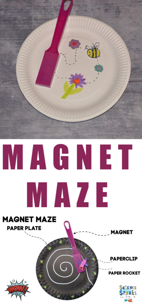 Easy magnet experiment for kids. Make a magnet maze to learn about magnetism #scienceforkids #magnetexperiments