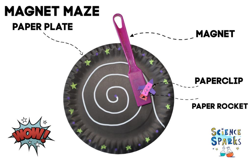Space themed magnet maze - easy magnet experiment for kids #scienceforkids #magnetexperiments