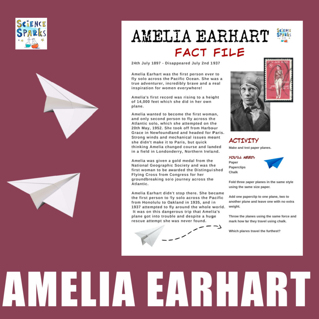Amelia Earhart fact file and science activities related to her work #AmeliaEarhart #inspirationalwomen #womenscientists