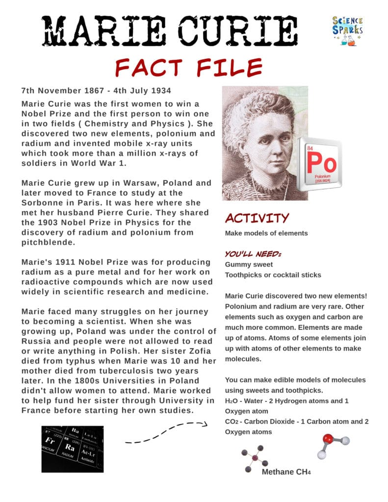 Marie Curie Fact File