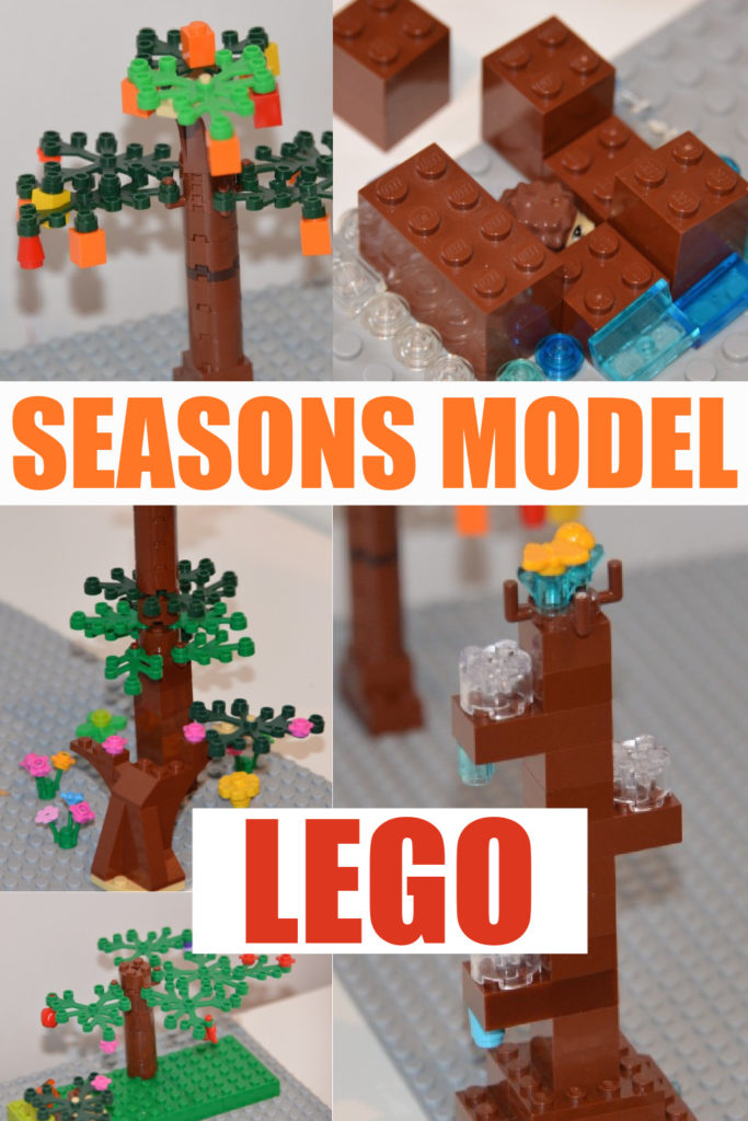 LEGO activity for learning about the seasons #seasonsmodel #legoscience #scienceforkids