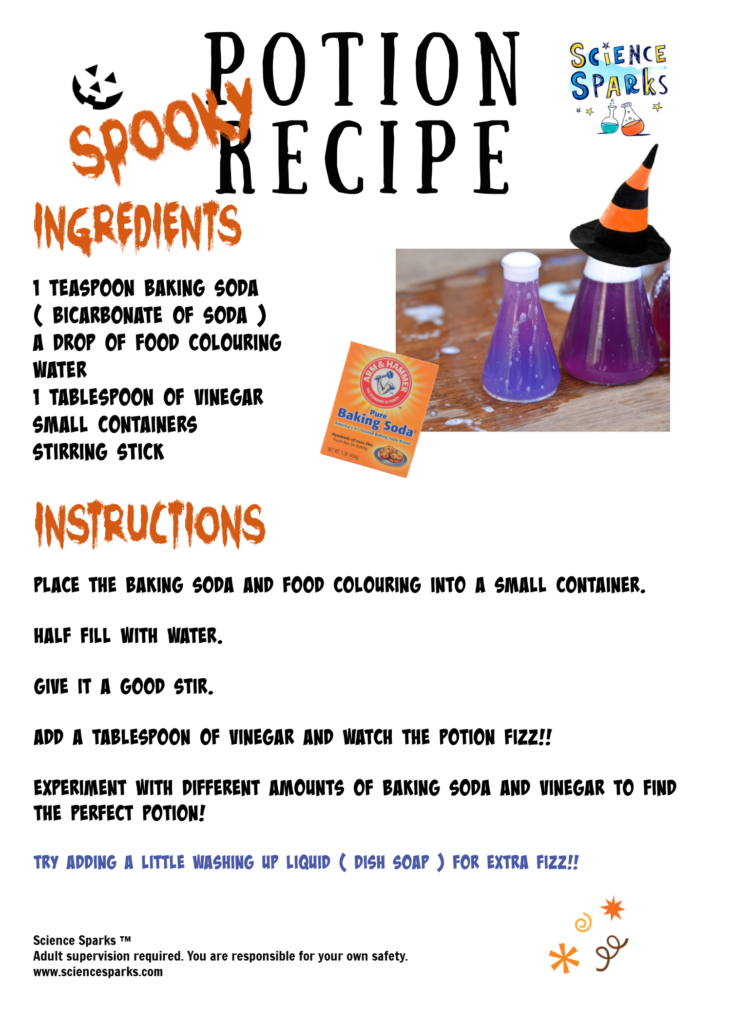 Potion Recipe Instructions