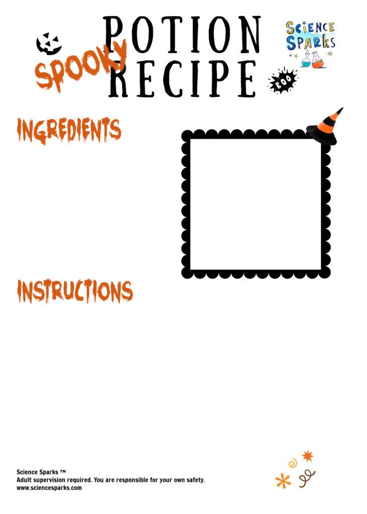 Blank potion recipe card