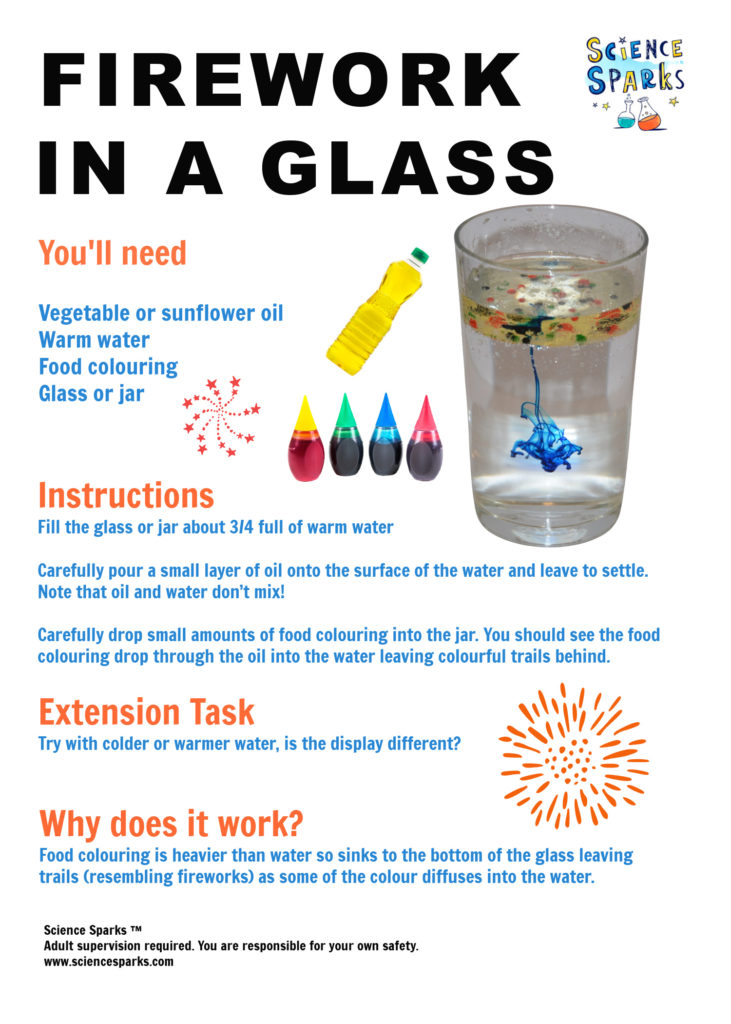 Printable Instructions for a Firework in a glass investigation #Bonfirenight #scienceforkids