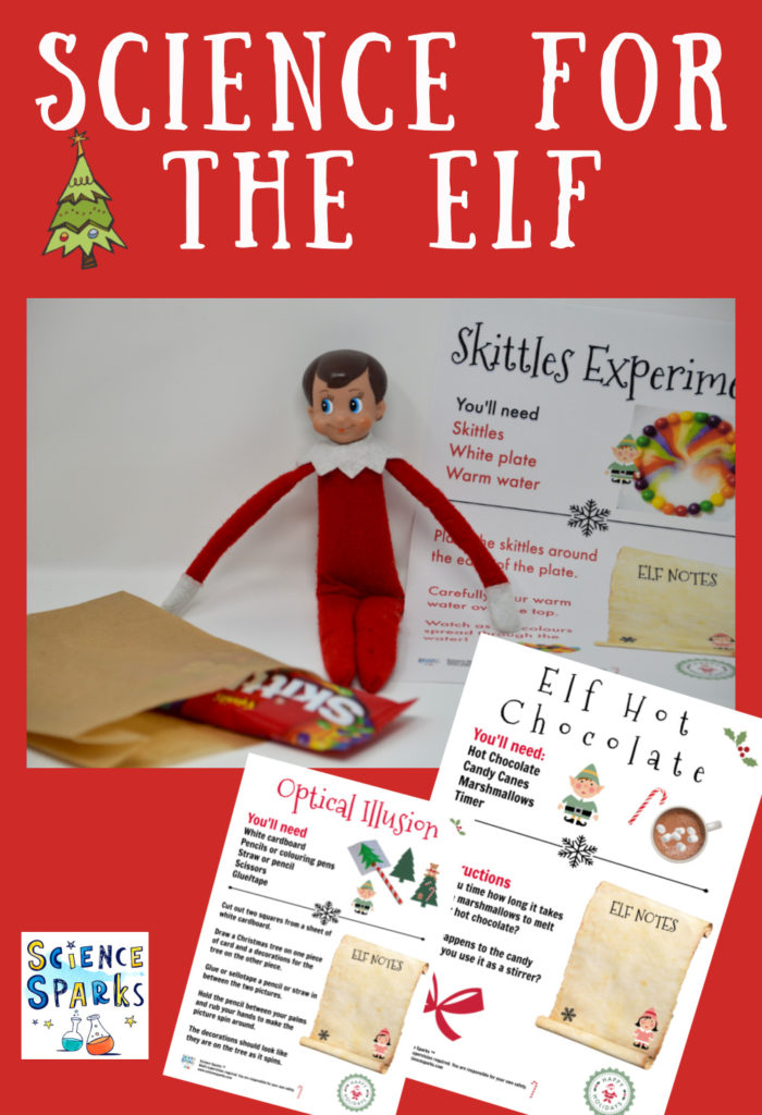 collection of fun elf on the Shelf science ideas. #ElfontheShelfscience #scienceforkids #Christmasscience #Elfontheshelf