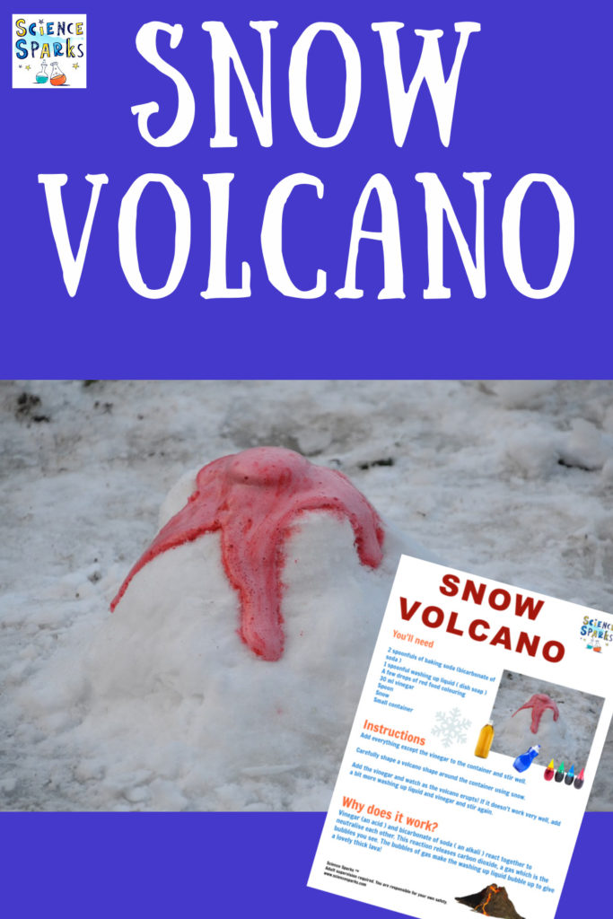 Snow volcano - just one of the  science printable experiments available on Science Sparks.
