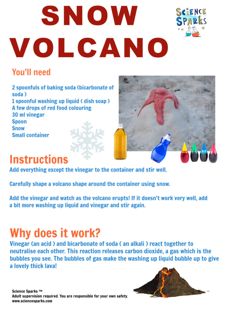 Baking soda snow volcano instruction sheet