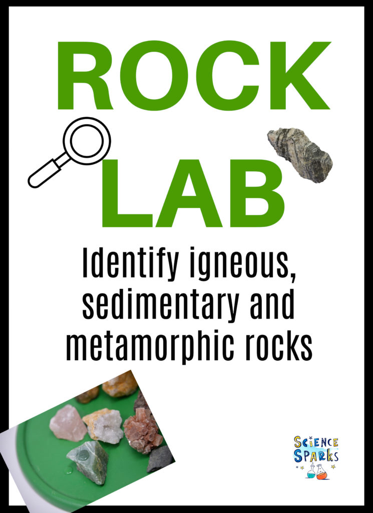 Image of a free downloadable resource about identifying rocks for kids.