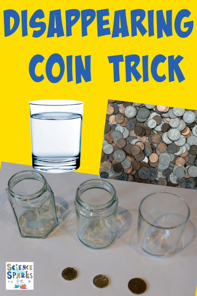 Image of coins and a glass for a science magic trick using refraction to make a coin disappear