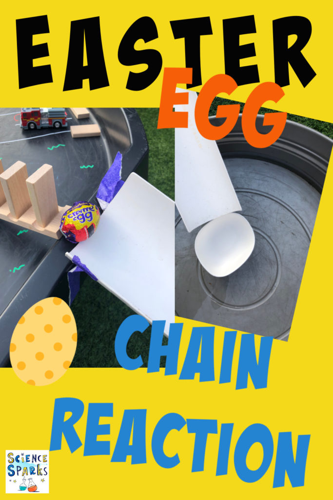 Collage of parts of a chain reaction set up with a small easter egg. Includes pipes and dominoes as part of