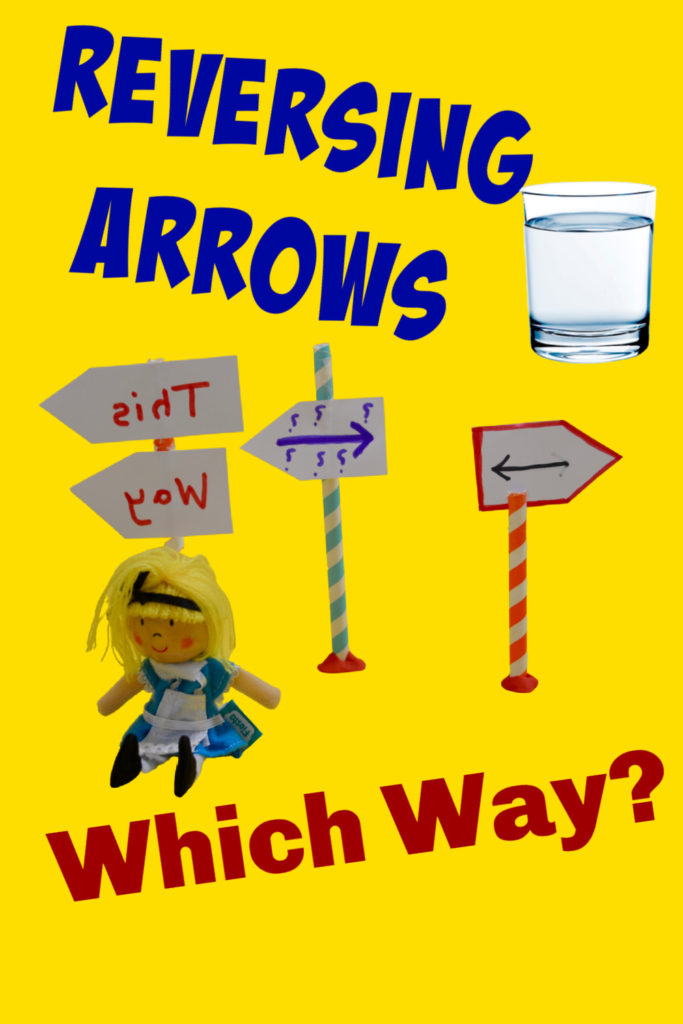 Images of an Alice in Wonderland finger puppet and signs with arrows ready for a light refraction experiment using a glass of water to bend light