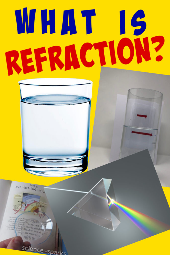 images from refraction experiments