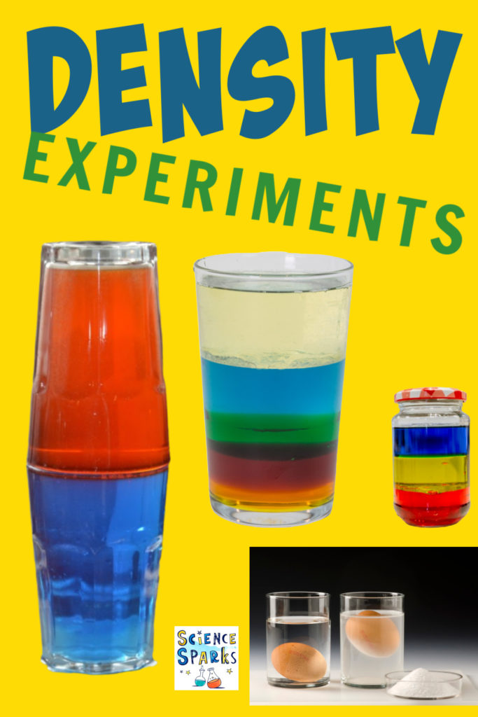 Collage of density experiments. A layered density jar and an egg floating in water