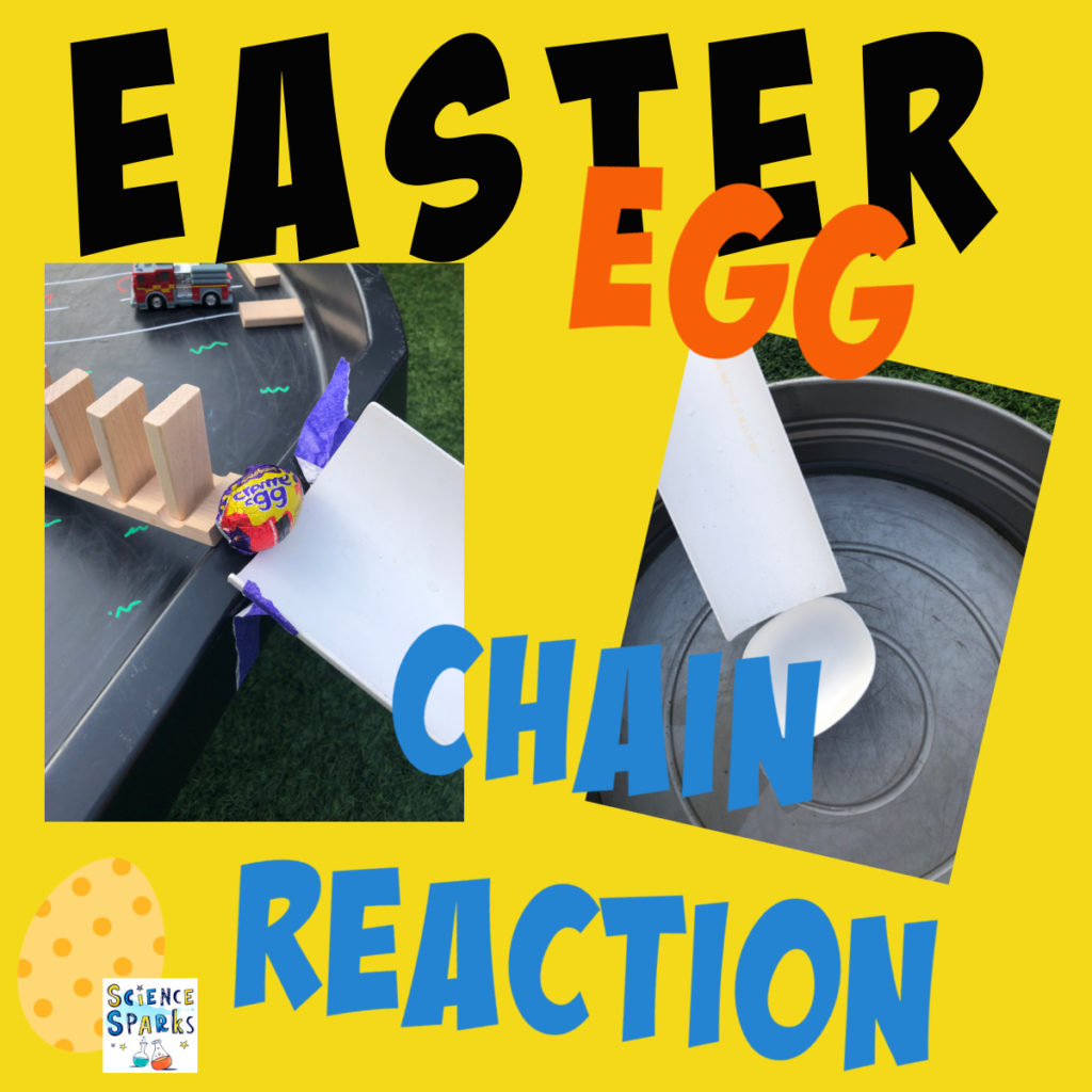Easter egg chain reactions