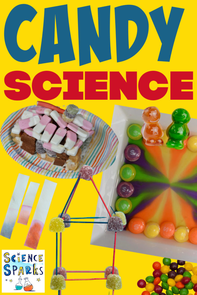 collage of different candy science experiments including a candy house, skittles experiment and candy tower