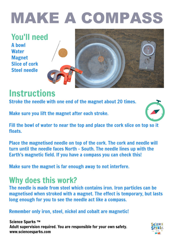 Make a compass with a magnet instructions