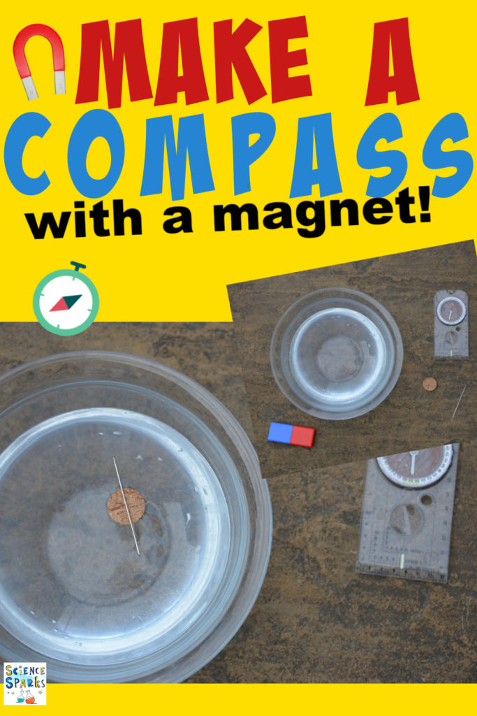 Collage of ways to make a compass using a magnet
