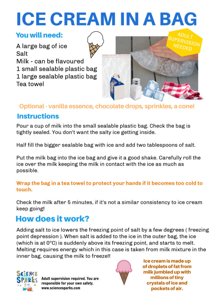 Full instructions for making ice cream in a bag