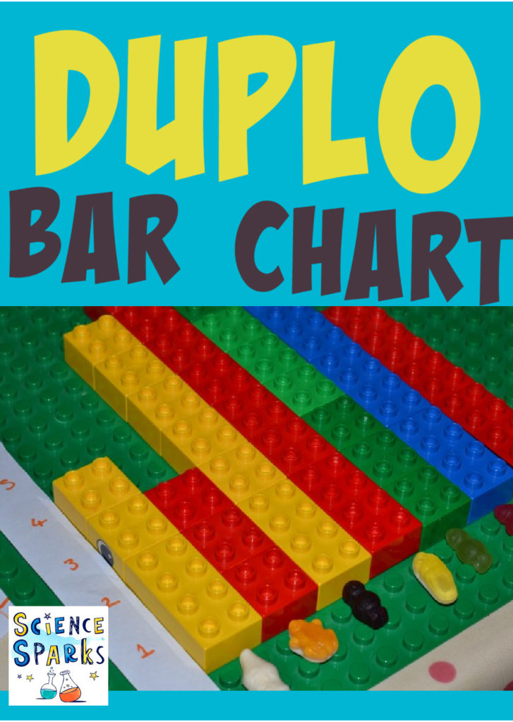Image of DUPLO used to make a bar chart.