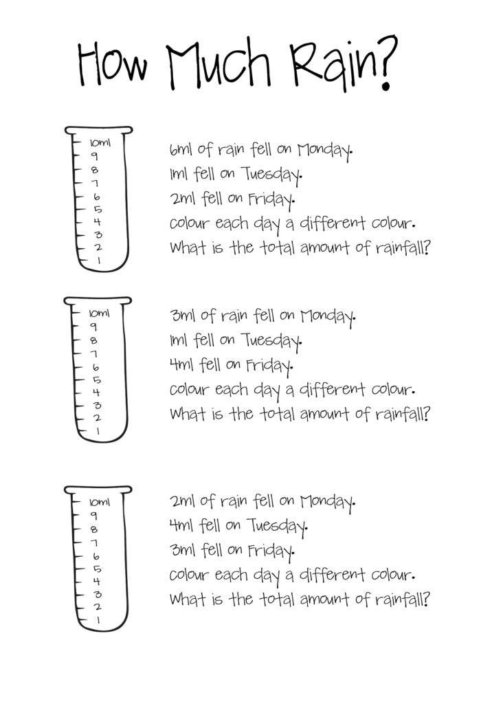Rainfall and maths sheet with multiple questions