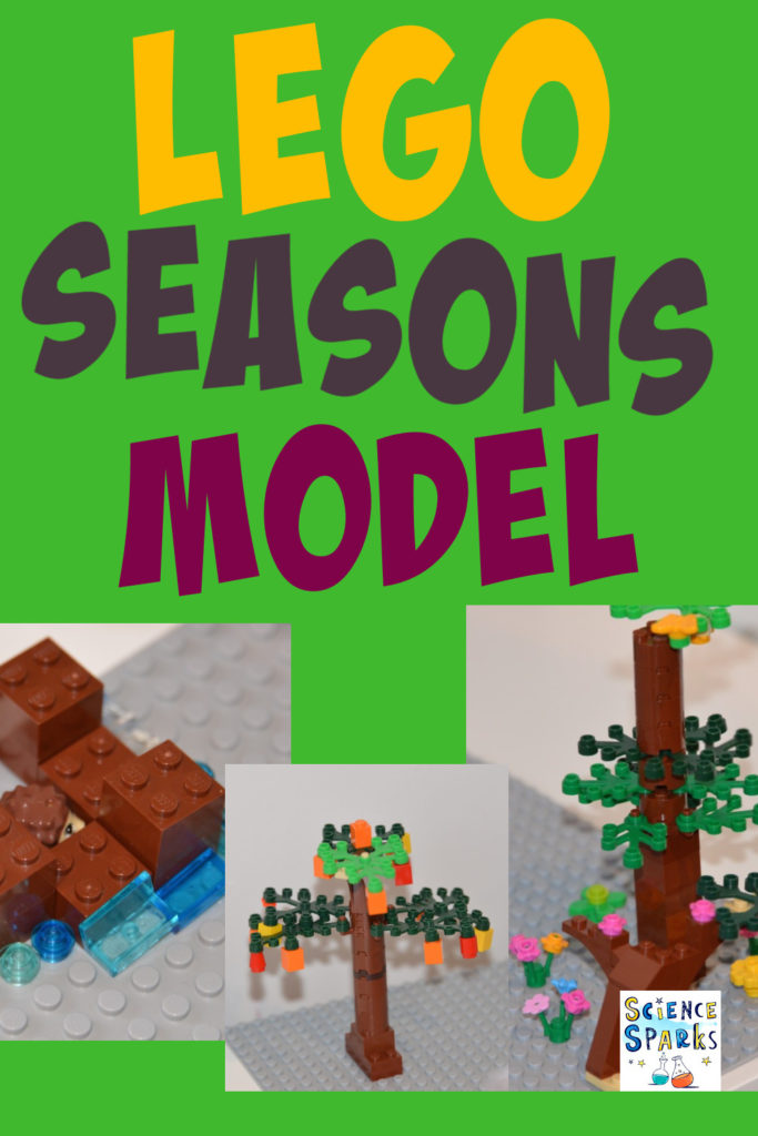 LEGO activity for learning about the seasons. Build a tree for each season with LEGO. A great LEGO learning activity.