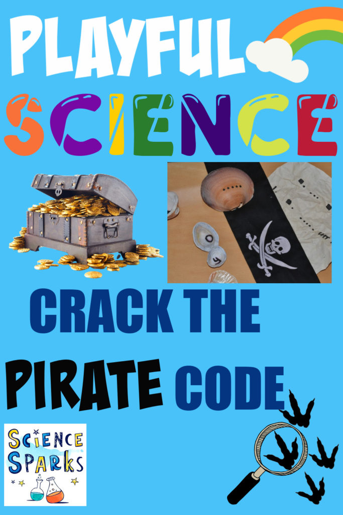 Image of a pirate treasure chest for a crack the code pirate playful science activity