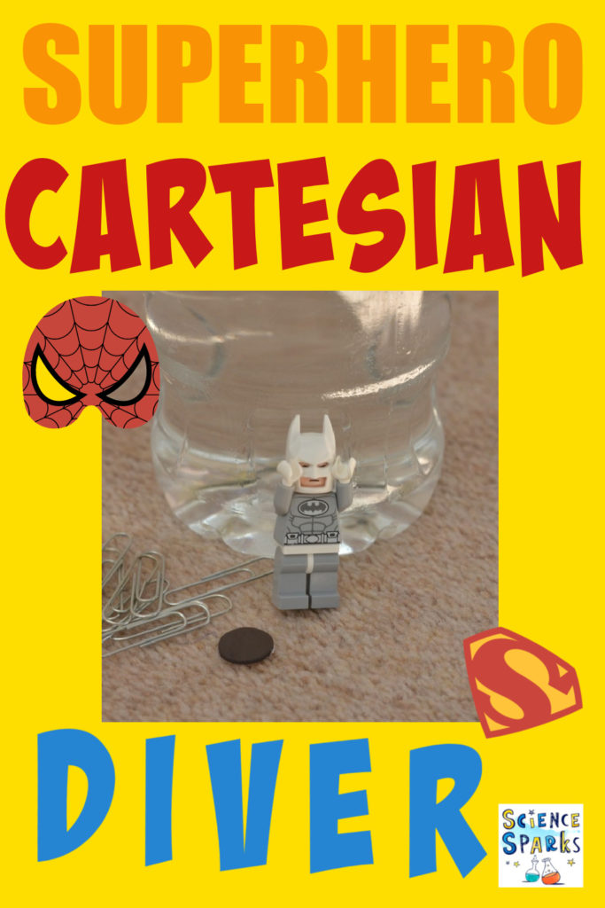 Image of a lego man ready for a cartesian diver experiment