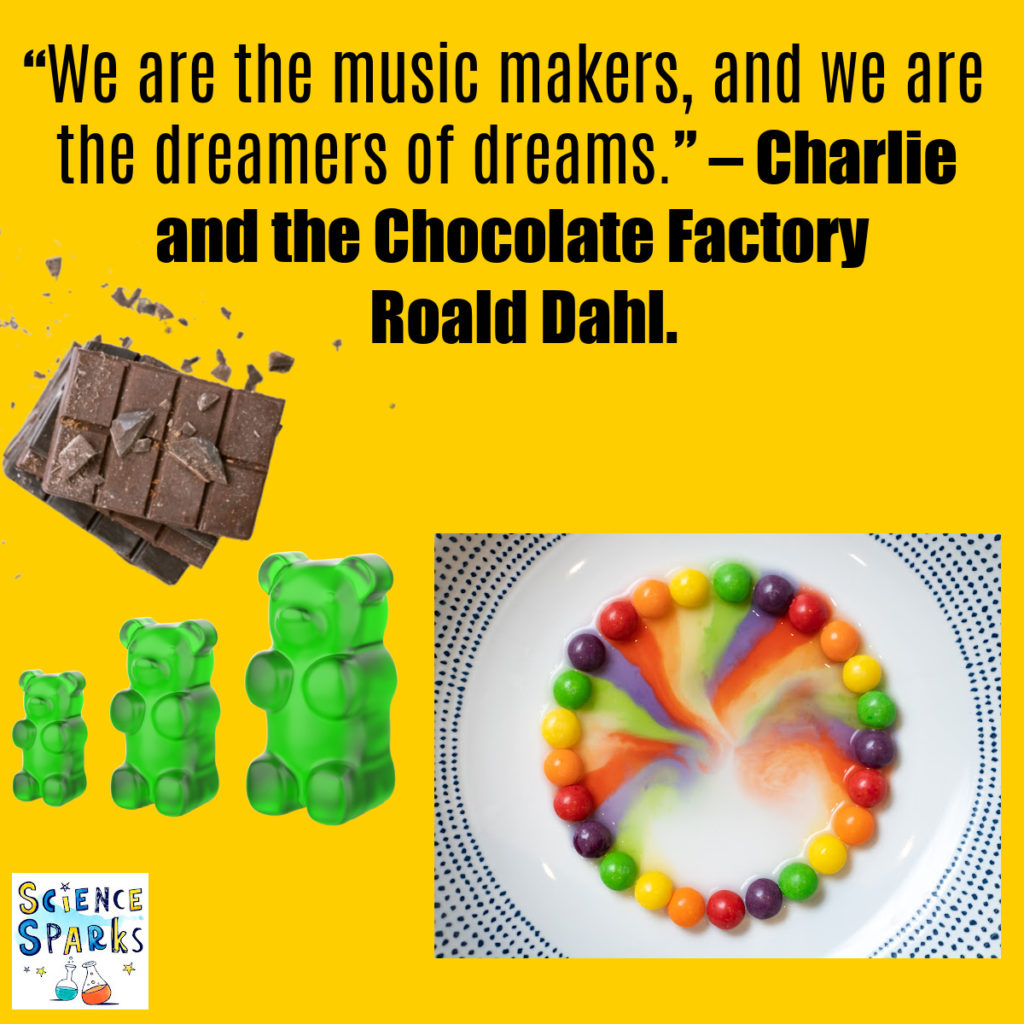 A quote from Charlie and the Chocolate Factory and images of gummy bears growing in size, skittles in water and a bar of chocolate
