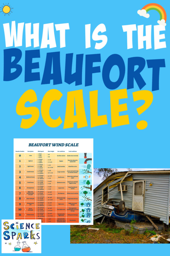 Image of the Beaufort scale and a damaged house.